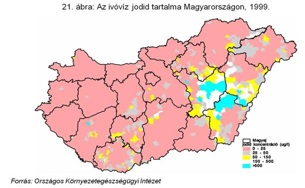 Magyarország jodid